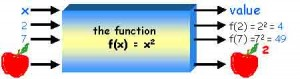 function-pic2